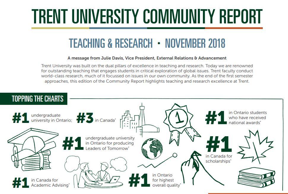 Community Report November 2018