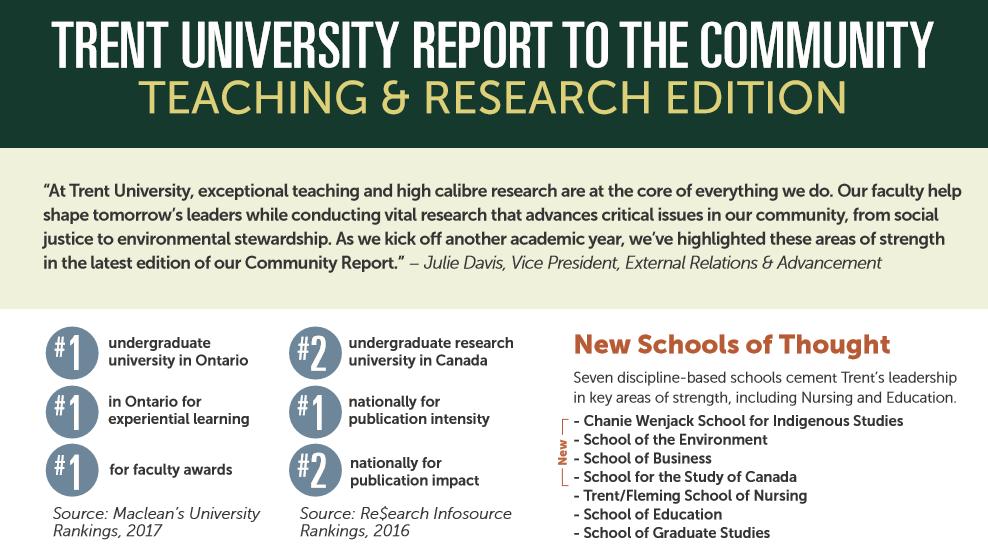 Community Report Document during September 2017