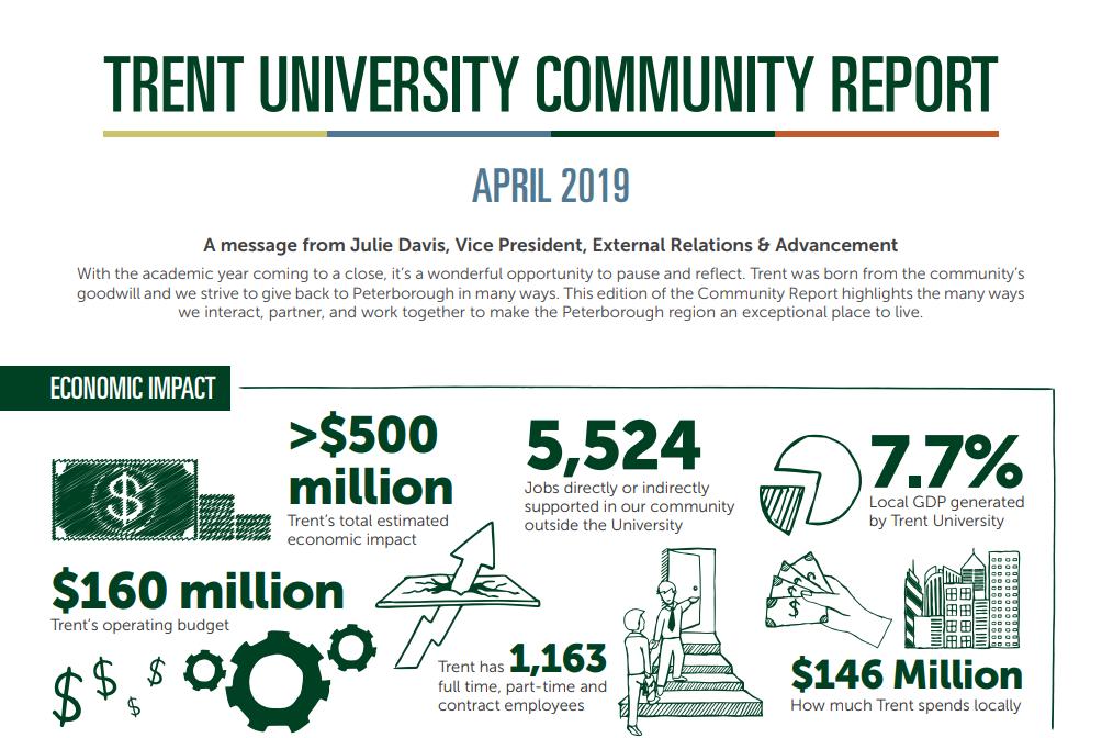 Trent University Community Report Banner