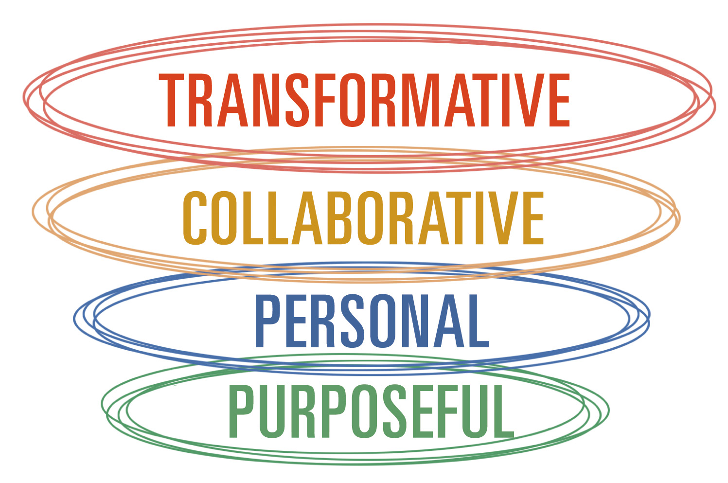 transformative, collaborative, personal, purposeful
